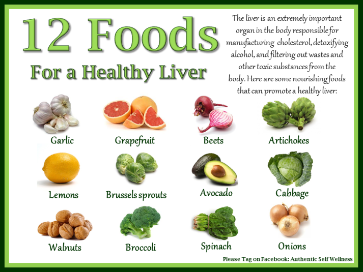 12 Foods for a Healthy Liver