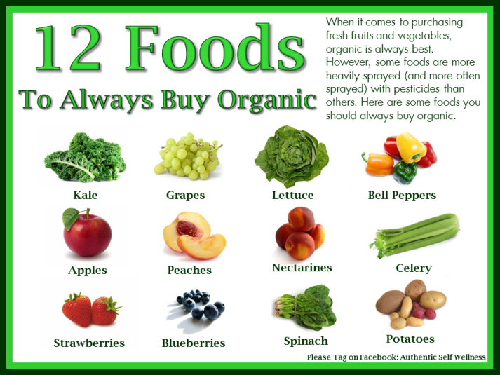 12 Foods to buy organic