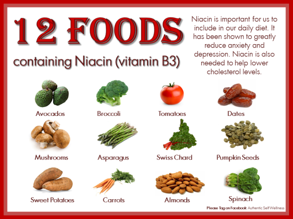12 Foods with Niacin