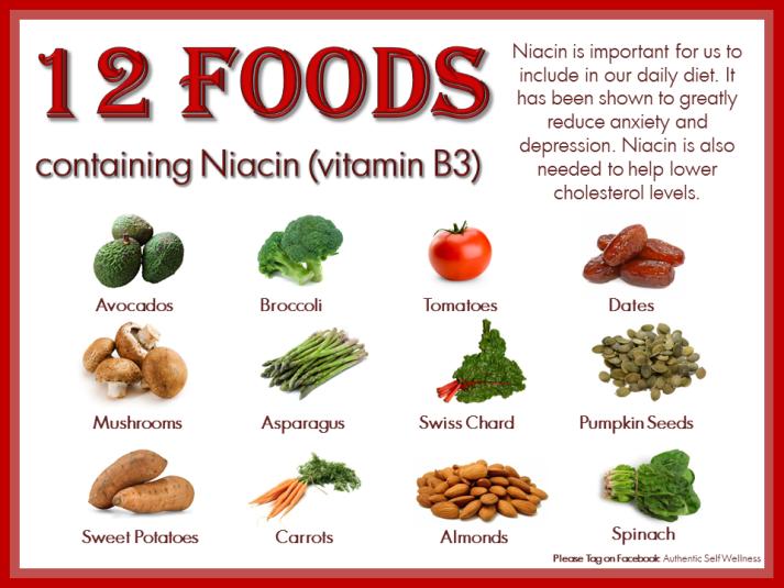 12 Foods with Niacin