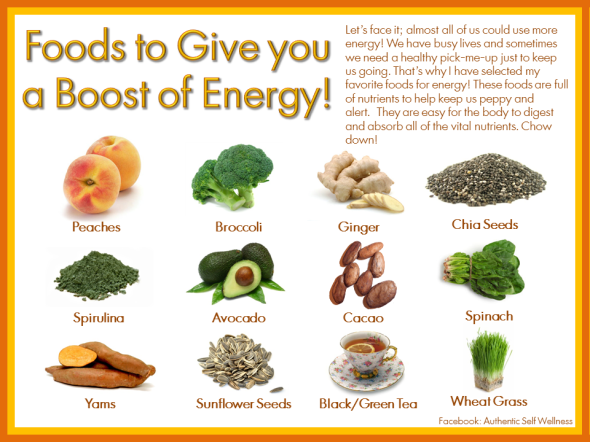 Foods for a Boost of Energy