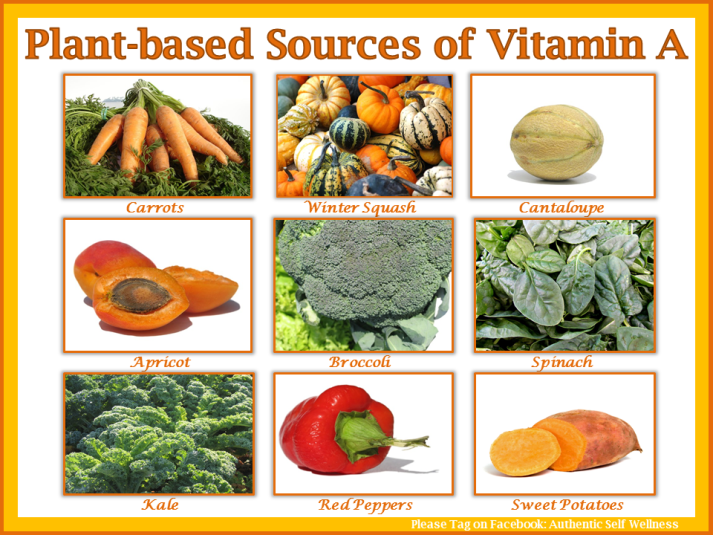 Plant Based Sources of Vitamin A
