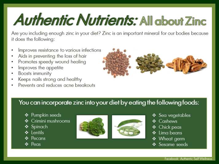 Authentic Nutrients Zinc