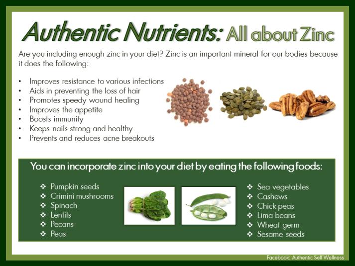 Authentic Nutrients Zinc