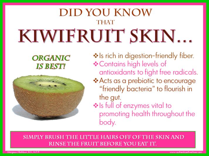 Kiwifruit Skin