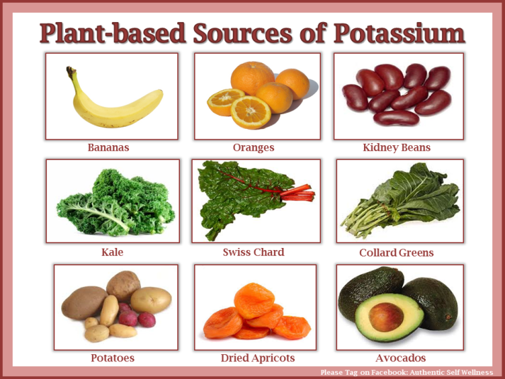 Plant Based sources of potassium